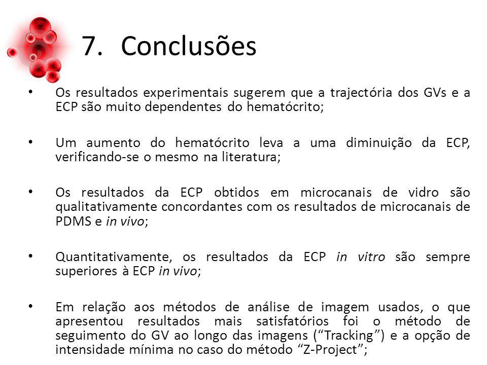 7.Conclusões Os resultados experimentais sugerem que a trajectória dos GVs e a ECP são muito dependentes do hematócrito; Um aumento do hematócrito leva a uma diminuição da ECP, verificando-se o mesmo na literatura; Os resultados da ECP obtidos em microcanais de vidro são qualitativamente concordantes com os resultados de microcanais de PDMS e in vivo; Quantitativamente, os resultados da ECP in vitro são sempre superiores à ECP in vivo; Em relação aos métodos de análise de imagem usados, o que apresentou resultados mais satisfatórios foi o método de seguimento do GV ao longo das imagens (Tracking) e a opção de intensidade mínima no caso do método Z-Project;