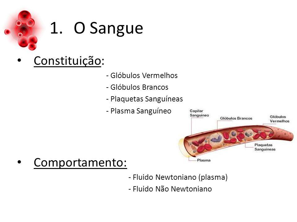 1.O Sangue Constituição: - Glóbulos Vermelhos - Glóbulos Brancos - Plaquetas Sanguíneas - Plasma Sanguíneo Comportamento: - Fluido Newtoniano (plasma)