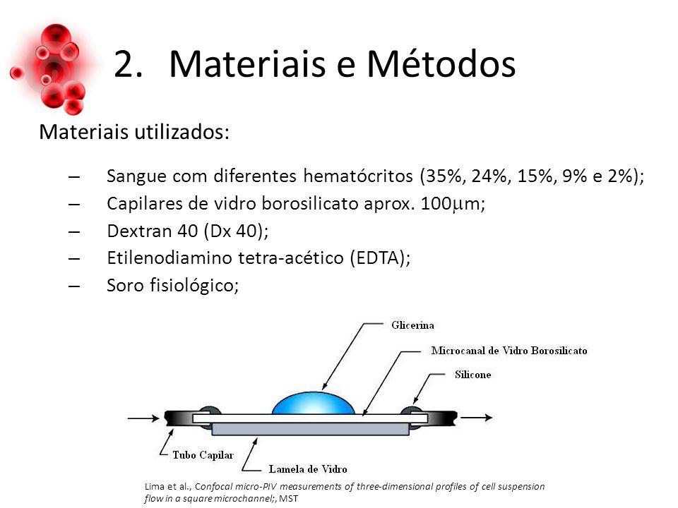 2.Materiais e Métodos Materiais utilizados: – Sangue com diferentes hematócritos (35%, 24%, 15%, 9% e 2%); – Capilares de vidro borosilicato aprox.