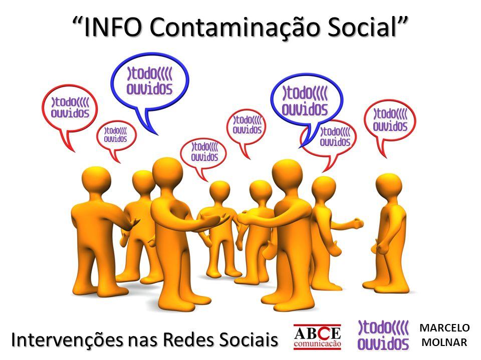 INFO Contaminação Social MARCELO MOLNAR Intervenções nas Redes Sociais