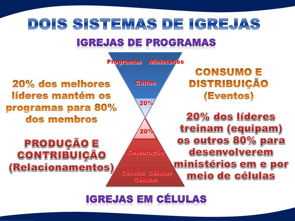 Programas Ministérios Cultos 20% 20% Celebração Células Células Células Células Células Células
