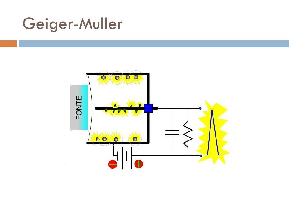 Geiger-Muller