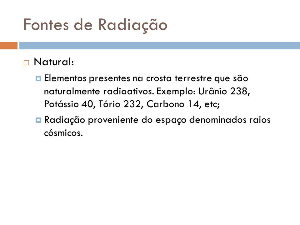Fontes de Radiação Natural: Elementos presentes na crosta terrestre que são naturalmente radioativos. Exemplo: Urânio 238, Potássio 40, Tório 232, Car