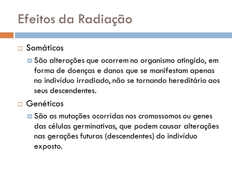 Efeitos da Radiação Somáticos São alterações que ocorrem no organismo atingido, em forma de doenças e danos que se manifestam apenas no indivíduo irradiado, não se tornando hereditário aos seus descendentes.