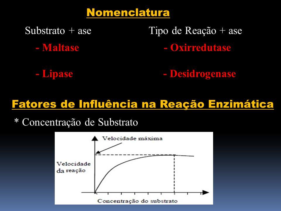 Nomenclatura Substrato + ase Tipo de Reação + ase - Maltase - Oxirredutase - Lipase - Desidrogenase Fatores de Influência na Reação Enzimática * Conce