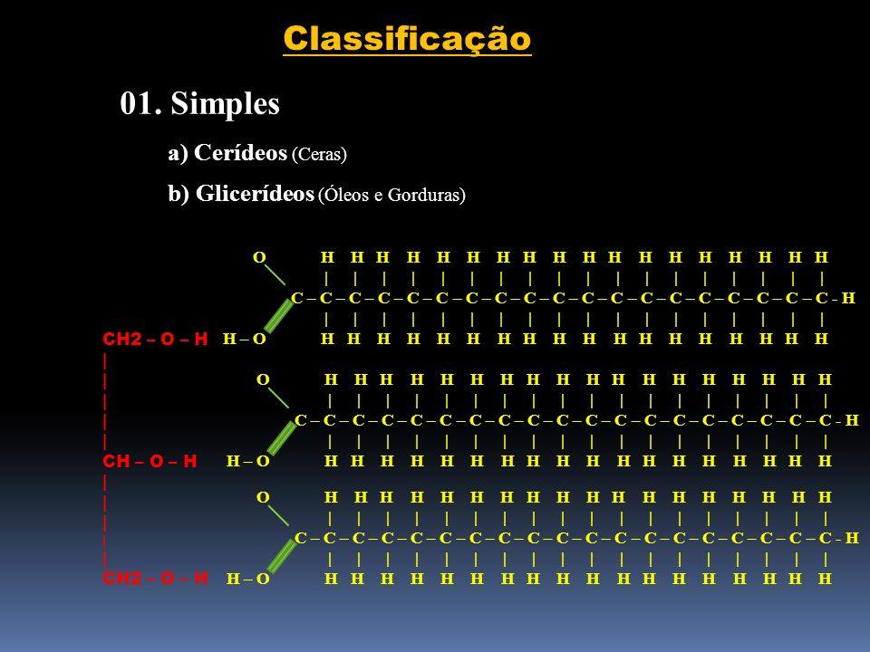 Classificação 01. Simples a) Cerídeos (Ceras) b) Glicerídeos (Óleos e Gorduras) CH2 – O – H | CH – O – H | CH2 – O – H O H H H H H H H H H H H H H H H