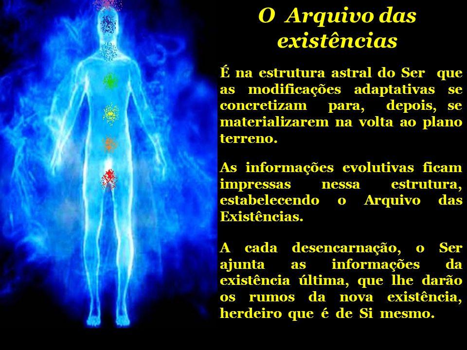 O Arquivo das existências É na estrutura astral do Ser que as modificações adaptativas se concretizam para, depois, se materializarem na volta ao plan