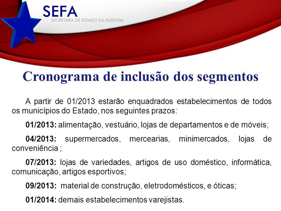A partir de 01/2013 estarão enquadrados estabelecimentos de todos os municípios do Estado, nos seguintes prazos: 01/2013: alimentação, vestuário, loja