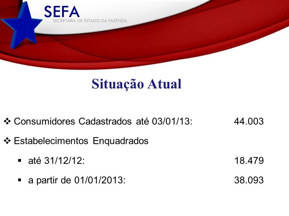 Situação Atual Consumidores Cadastrados até 03/01/13:44.003 Estabelecimentos Enquadrados até 31/12/12: 18.479 a partir de 01/01/2013:38.093