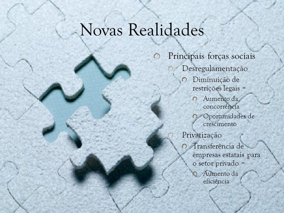Novas Realidades Principais forças sociais Desregulamentação Diminuição de restrições legais = Aumento da concorrência Oportunidades de crescimento Privatização Transferência de empresas estatais para o setor privado = Aumento da eficiência