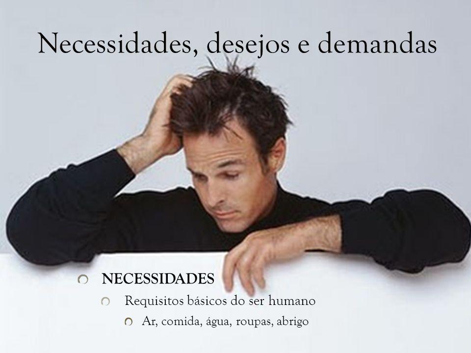 Necessidades, desejos e demandas NECESSIDADES Requisitos básicos do ser humano Ar, comida, água, roupas, abrigo