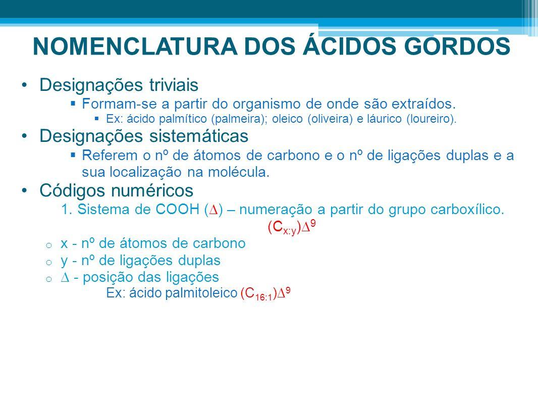NOMENCLATURA DOS ÁCIDOS GORDOS Designações triviais Formam-se a partir do organismo de onde são extraídos. Ex: ácido palmítico (palmeira); oleico (oli