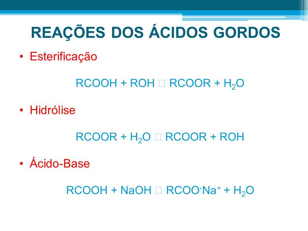 REAÇÕES DOS ÁCIDOS GORDOS Esterificação RCOOH + ROH RCOOR + H 2 O Hidrólise RCOOR + H 2 O RCOOR + ROH Ácido-Base RCOOH + NaOH RCOO - Na + + H 2 O