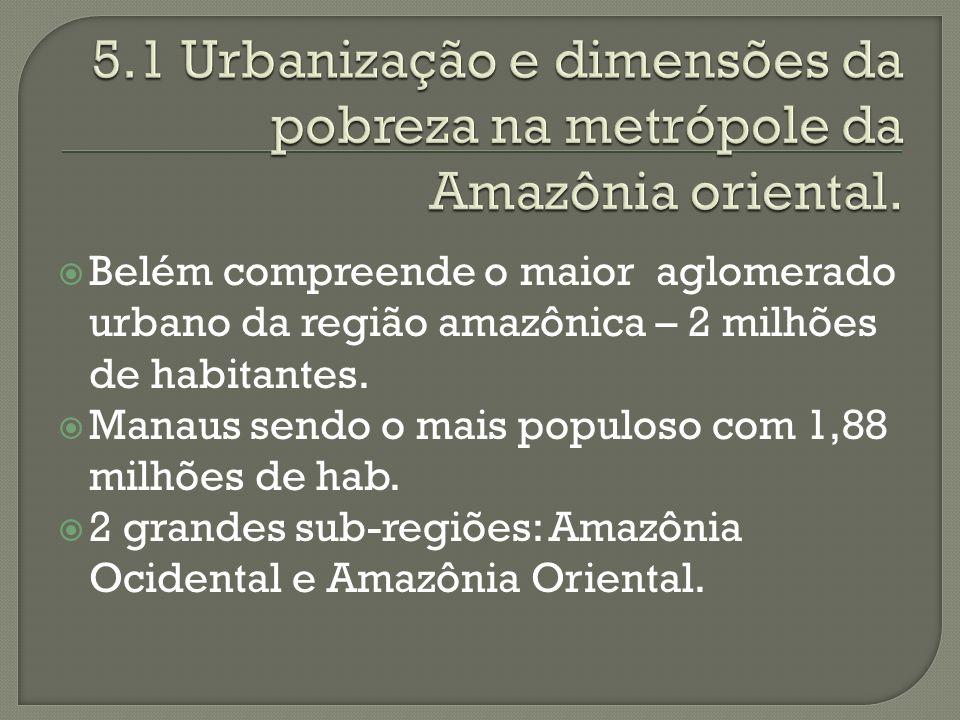Belém compreende o maior aglomerado urbano da região amazônica – 2 milhões de habitantes. Manaus sendo o mais populoso com 1,88 milhões de hab. 2 gran