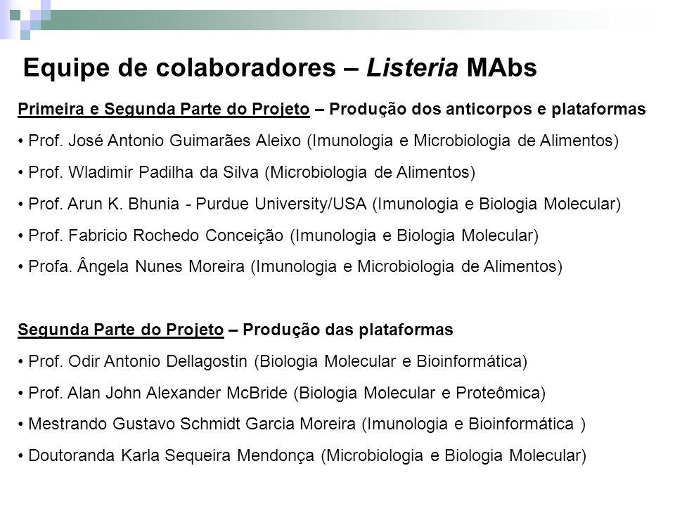 Equipe de colaboradores – Listeria MAbs Primeira e Segunda Parte do Projeto – Produção dos anticorpos e plataformas Prof. José Antonio Guimarães Aleix