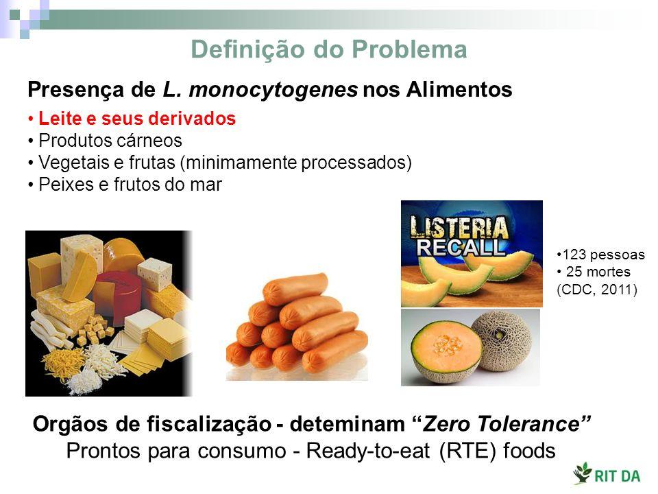 Presença de L. monocytogenes nos Alimentos Leite e seus derivados Produtos cárneos Vegetais e frutas (minimamente processados) Peixes e frutos do mar