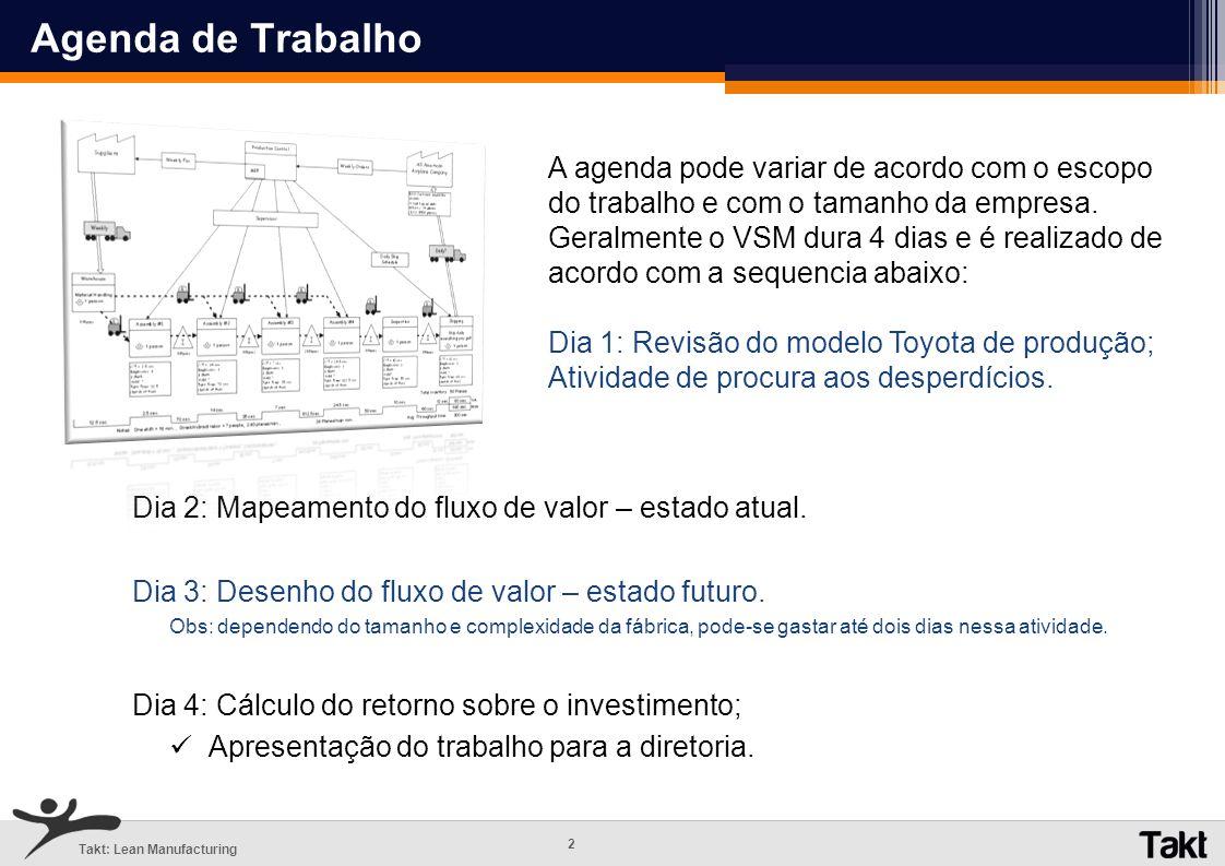 2 Takt: Lean Manufacturing Dia 2: Mapeamento do fluxo de valor – estado atual. Dia 3: Desenho do fluxo de valor – estado futuro. Obs: dependendo do ta