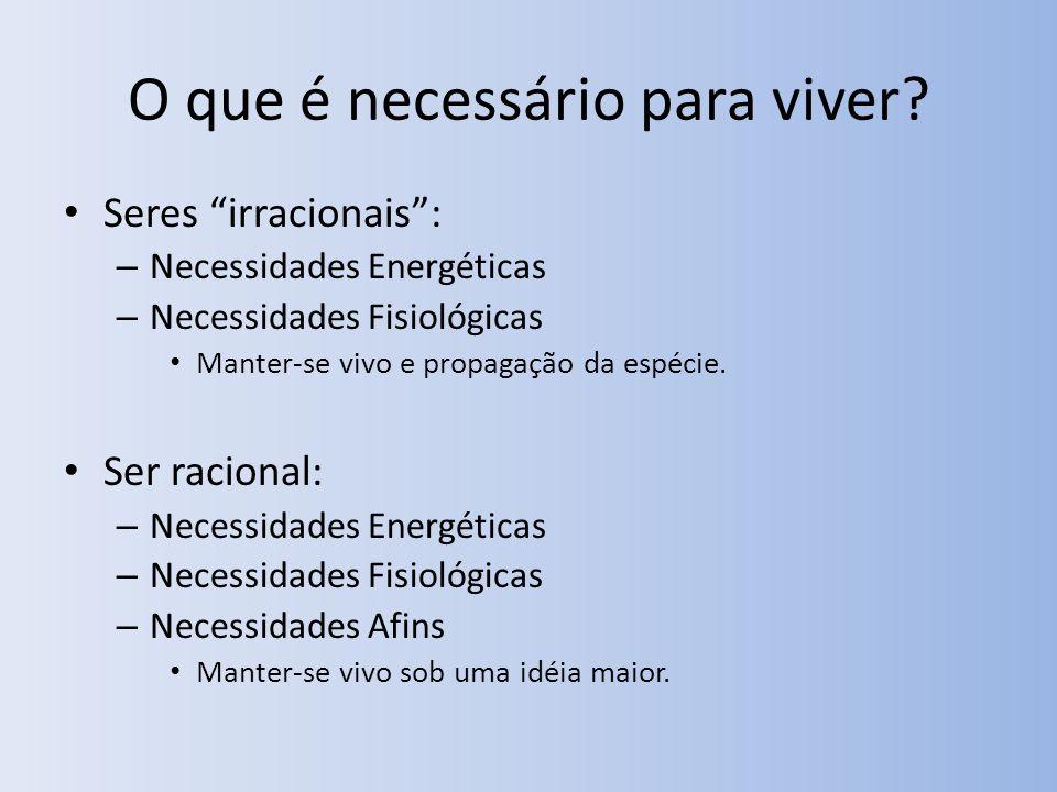 O que é necessário para viver? Seres irracionais: – Necessidades Energéticas – Necessidades Fisiológicas Manter-se vivo e propagação da espécie. Ser r