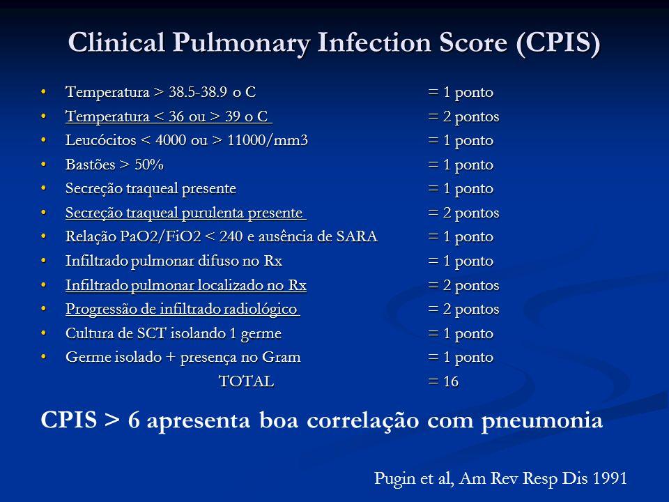 Clinical Pulmonary Infection Score (CPIS) Temperatura > 38.5-38.9 o C = 1 ponto Temperatura > 38.5-38.9 o C = 1 ponto Temperatura 39 o C = 2 pontos Te