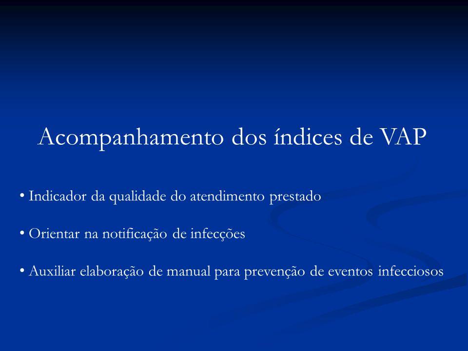 Indicador da qualidade do atendimento prestado Orientar na notificação de infecções Auxiliar elaboração de manual para prevenção de eventos infeccioso