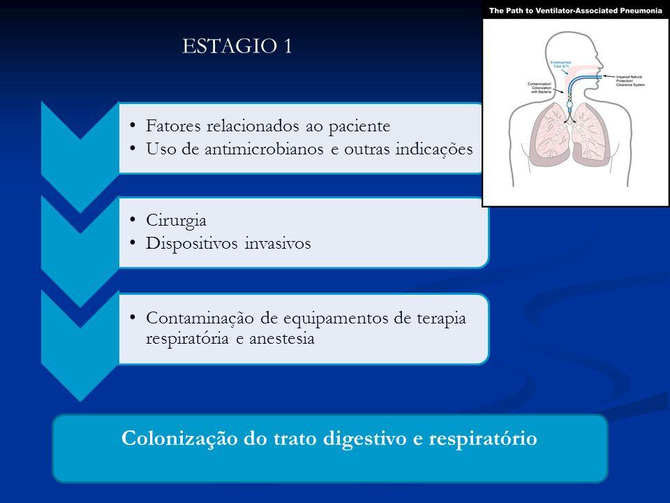 ESTAGIO 1 Fatores relacionados ao paciente Uso de antimicrobianos e outras indicações Cirurgia Dispositivos invasivos Contaminação de equipamentos de