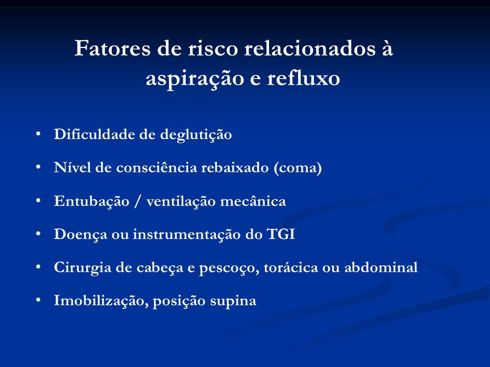 Dificuldade de deglutição Nível de consciência rebaixado (coma) Entubação / ventilação mecânica Doença ou instrumentação do TGI Cirurgia de cabeça e p