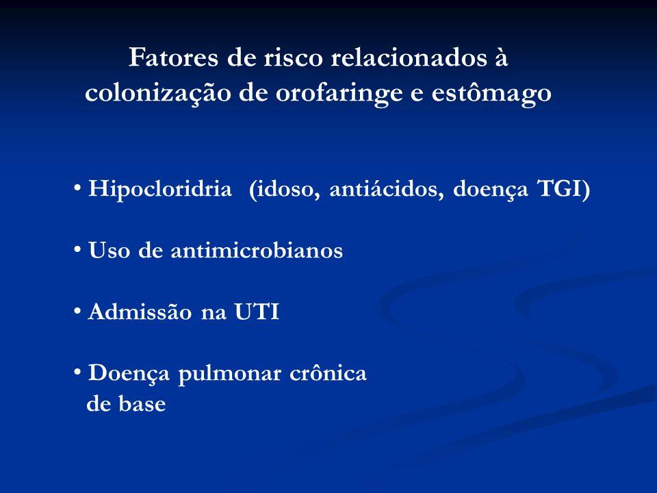 Hipocloridria (idoso, antiácidos, doença TGI) Uso de antimicrobianos Admissão na UTI Doença pulmonar crônica de base Fatores de risco relacionados à c