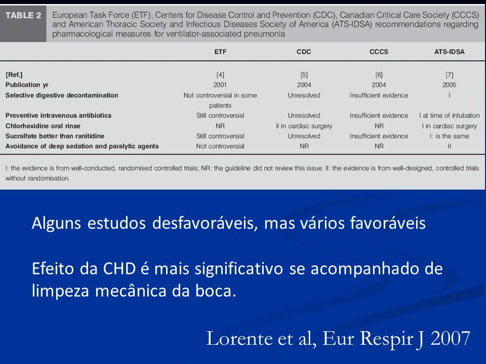 Lorente et al, Eur Respir J 2007 Alguns estudos desfavoráveis, mas vários favoráveis Efeito da CHD é mais significativo se acompanhado de limpeza mecâ