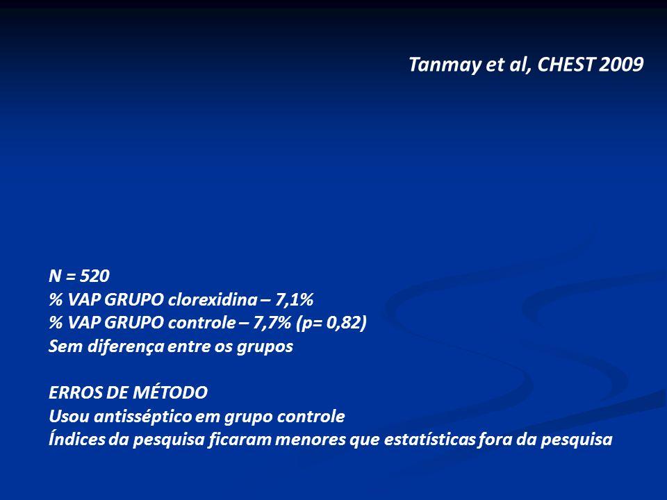 N = 520 % VAP GRUPO clorexidina – 7,1% % VAP GRUPO controle – 7,7% (p= 0,82) Sem diferença entre os grupos ERROS DE MÉTODO Usou antisséptico em grupo