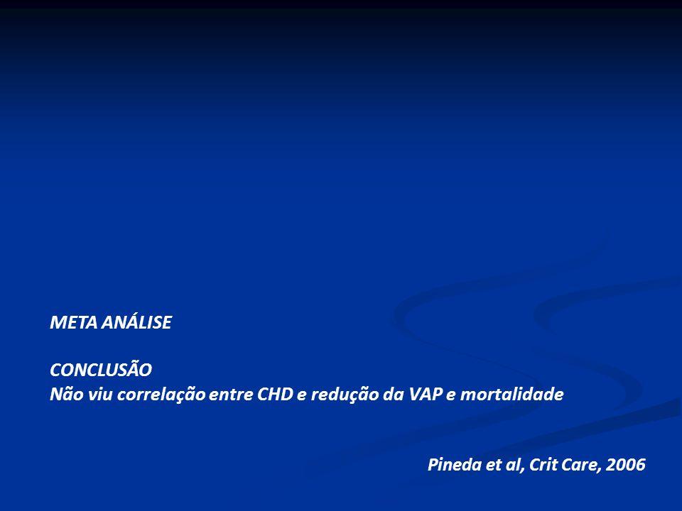 META ANÁLISE CONCLUSÃO Não viu correlação entre CHD e redução da VAP e mortalidade Pineda et al, Crit Care, 2006