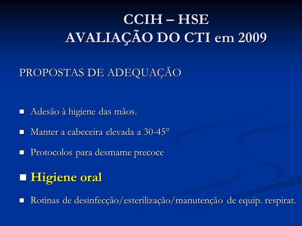 CCIH – HSE AVALIAÇÃO DO CTI em 2009 PROPOSTAS DE ADEQUAÇÃO Adesão à higiene das mãos. Adesão à higiene das mãos. Manter a cabeceira elevada a 30-45° M