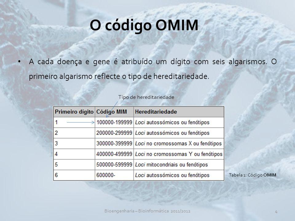 O código OMIM A cada doença e gene é atribuído um dígito com seis algarismos.