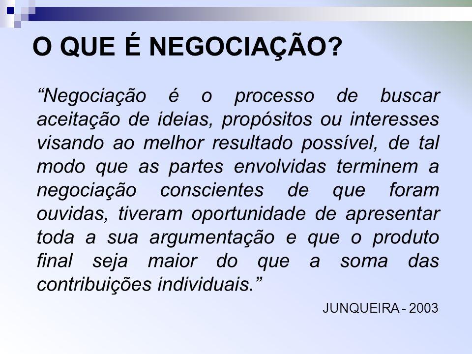 O QUE É NEGOCIAÇÃO? Negociação é o processo de buscar aceitação de ideias, propósitos ou interesses visando ao melhor resultado possível, de tal modo