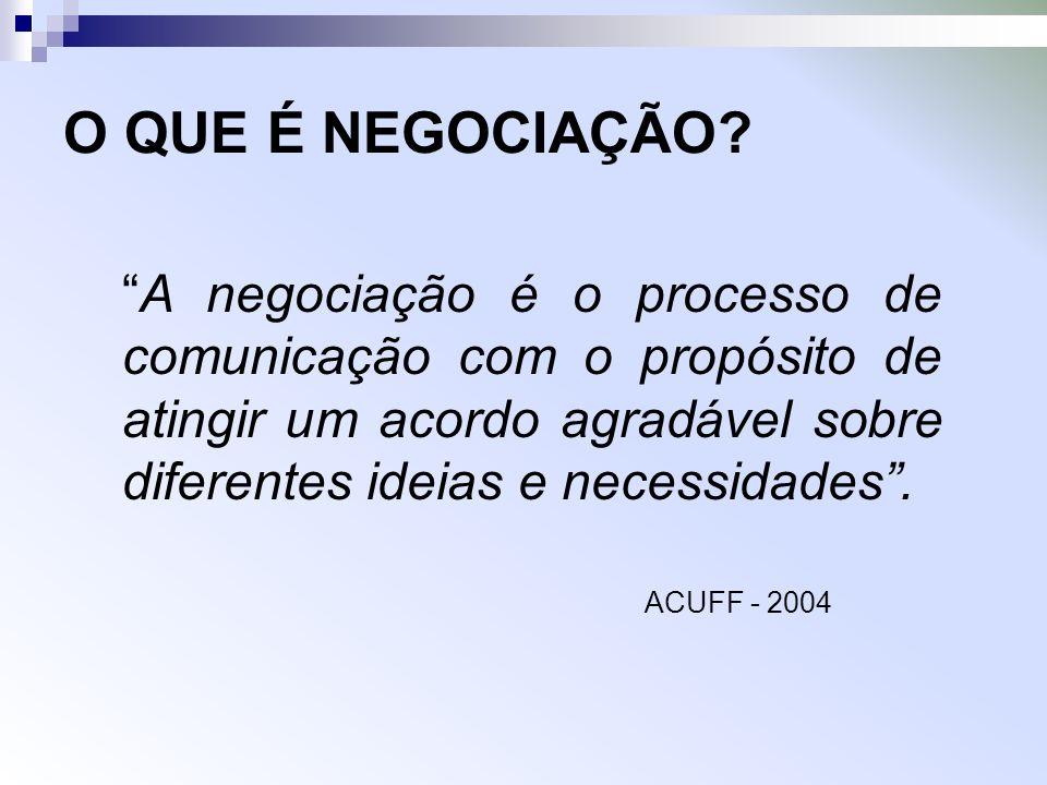 O QUE É NEGOCIAÇÃO? A negociação é o processo de comunicação com o propósito de atingir um acordo agradável sobre diferentes ideias e necessidades. AC