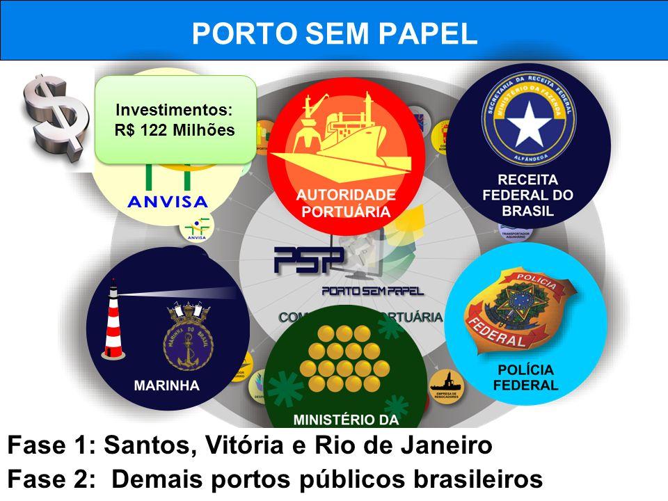 Fase 1: Santos, Vitória e Rio de Janeiro Fase 2: Demais portos públicos brasileiros Investimentos: R$ 122 Milhões Investimentos: R$ 122 Milhões PORTO