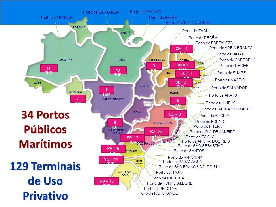 AMAZONASPARÁ AMAPÁ RORAIMA RODÔNIA MATO GROSSO TOCANTINS GOIÁS MATO GROSSO DO SUL MARANHÃO PIAUÍ CEARÁ RIO GRANDE DO NORTE PARAÍBA PERNAMBUCO ALAGOAS