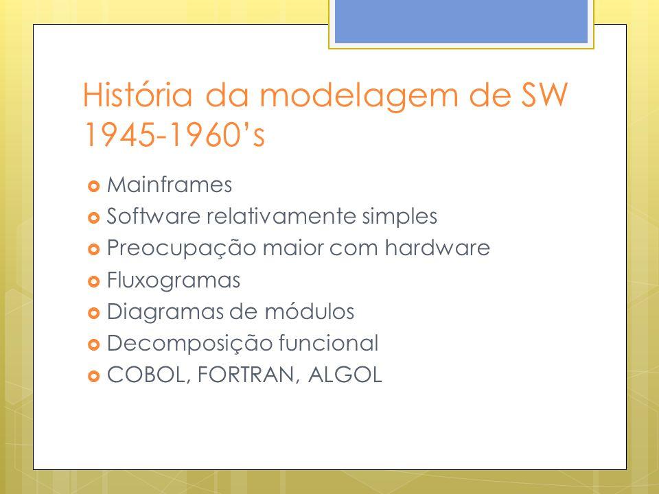 História da modelagem de SW 1945-1960s Mainframes Software relativamente simples Preocupação maior com hardware Fluxogramas Diagramas de módulos Decom