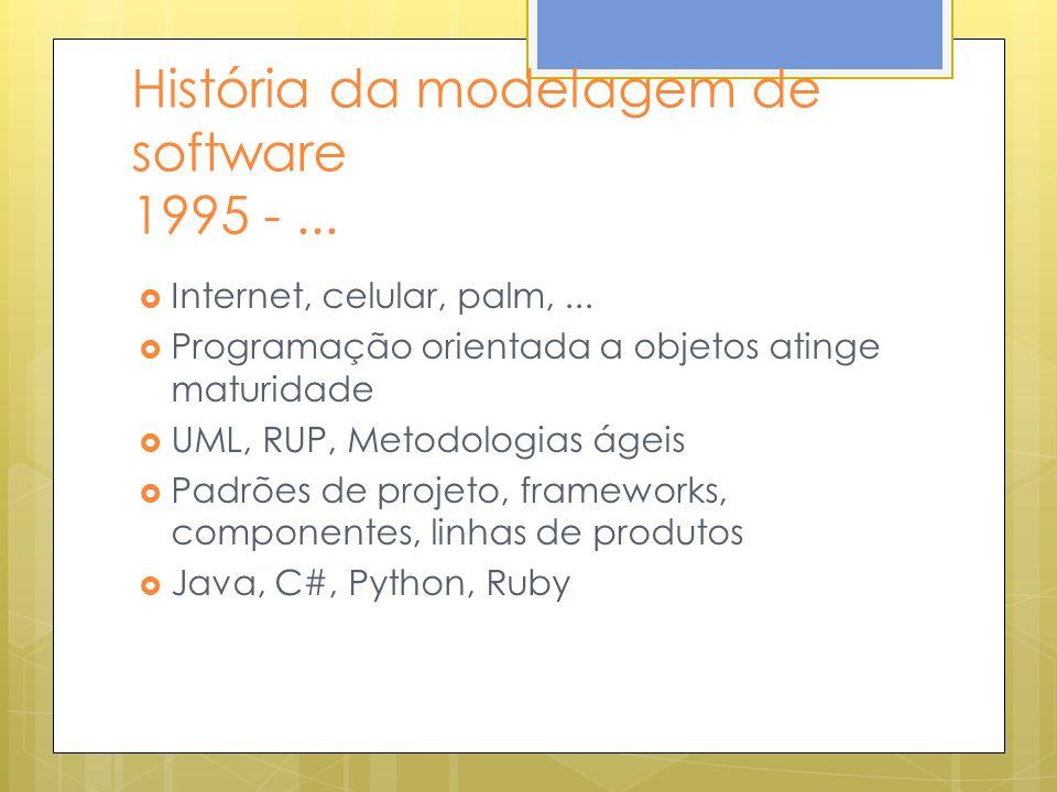 História da modelagem de software 1995 -... Internet, celular, palm,... Programação orientada a objetos atinge maturidade UML, RUP, Metodologias ágeis