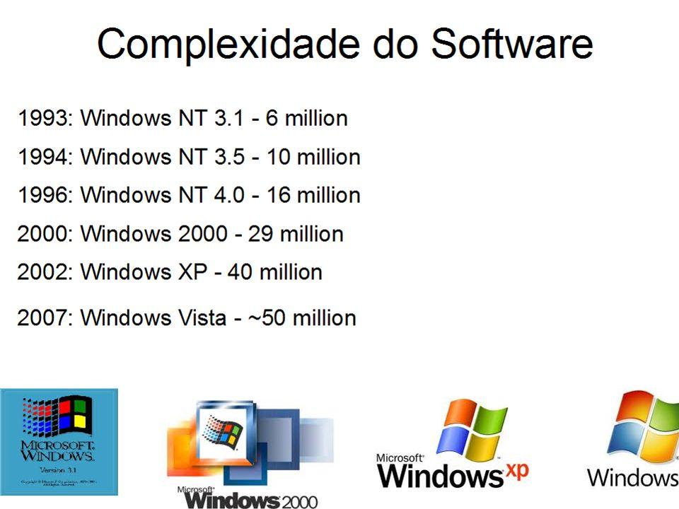 Mercado de Software 2008: U$303bi 2013: U$457bi 50% em 5 anos!!.