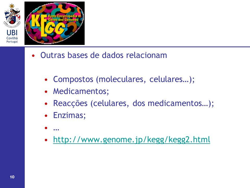 Outras bases de dados relacionam Compostos (moleculares, celulares…); Medicamentos; Reacções (celulares, dos medicamentos…); Enzimas; … http://www.gen