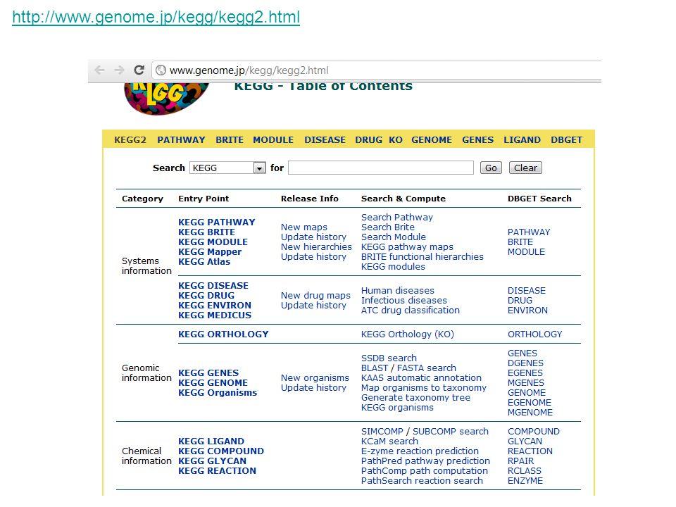 5 http://www.genome.jp/kegg/kegg2.html
