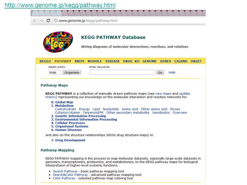 8 http://www.genome.jp/kegg/pathway.html