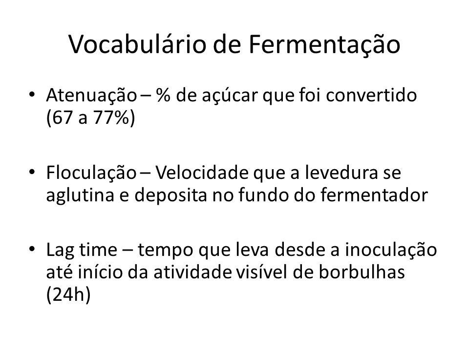Atenuação – % de açúcar que foi convertido (67 a 77%) Floculação – Velocidade que a levedura se aglutina e deposita no fundo do fermentador Lag time – tempo que leva desde a inoculação até início da atividade visível de borbulhas (24h) Vocabulário de Fermentação