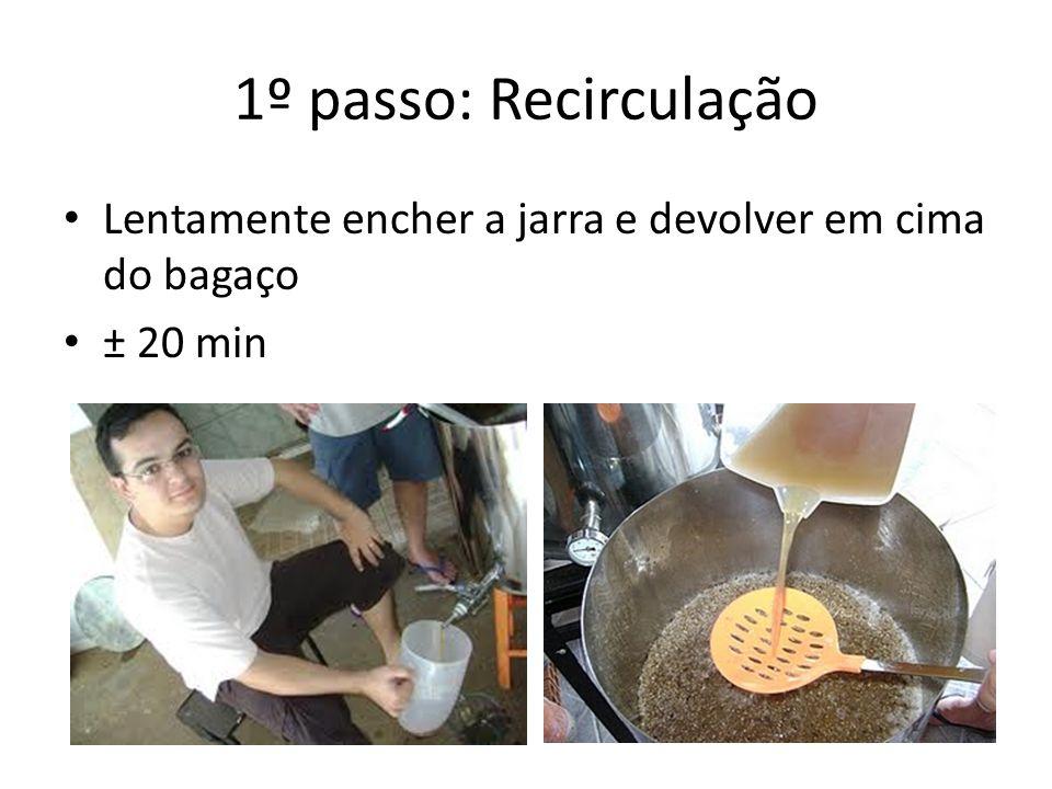 Lentamente encher a jarra e devolver em cima do bagaço ± 20 min 1º passo: Recirculação