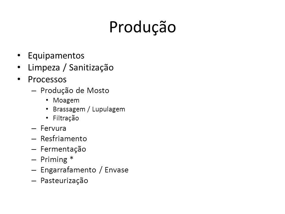 Equipamentos Limpeza / Sanitização Processos – Produção de Mosto Moagem Brassagem / Lupulagem Filtração – Fervura – Resfriamento – Fermentação – Priming * – Engarrafamento / Envase – Pasteurização Produção