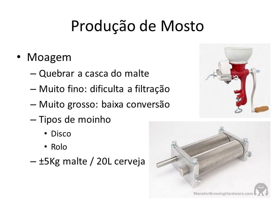 Chiller contra- fluxo Mais eficiente e mais caro Tipos Placas contra- fluxo Mais eficiente e bem mais caro
