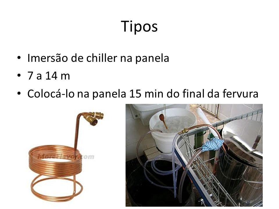 Imersão de chiller na panela 7 a 14 m Colocá-lo na panela 15 min do final da fervura Tipos