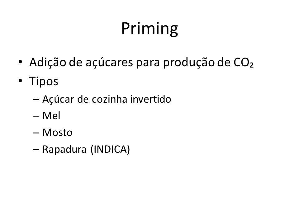 Adição de açúcares para produção de CO Tipos – Açúcar de cozinha invertido – Mel – Mosto – Rapadura (INDICA) Priming