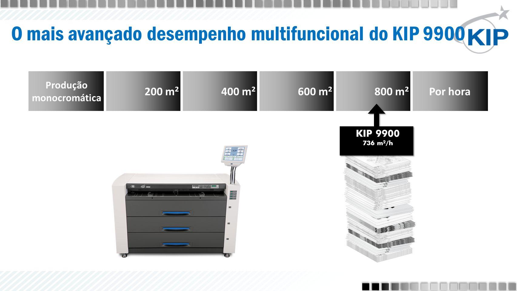 Produção monocromática 200 m 2 400 m 2 600 m 2 800 m 2 Por hora O mais avançado desempenho multifuncional do KIP 9900 KIP 9900 736 m 2 /h