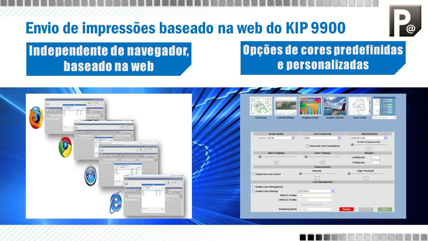 Envio de impressões baseado na web do KIP 9900